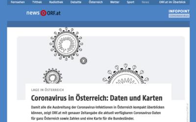 Fragwürdige Corona-Berichterstattung im ORF